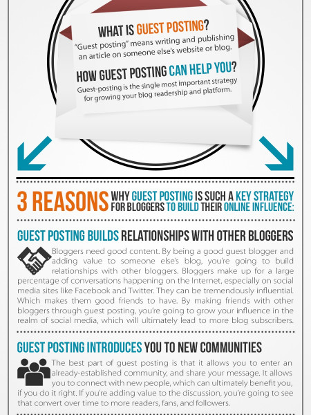 Benefits of guest posting   Visual ly