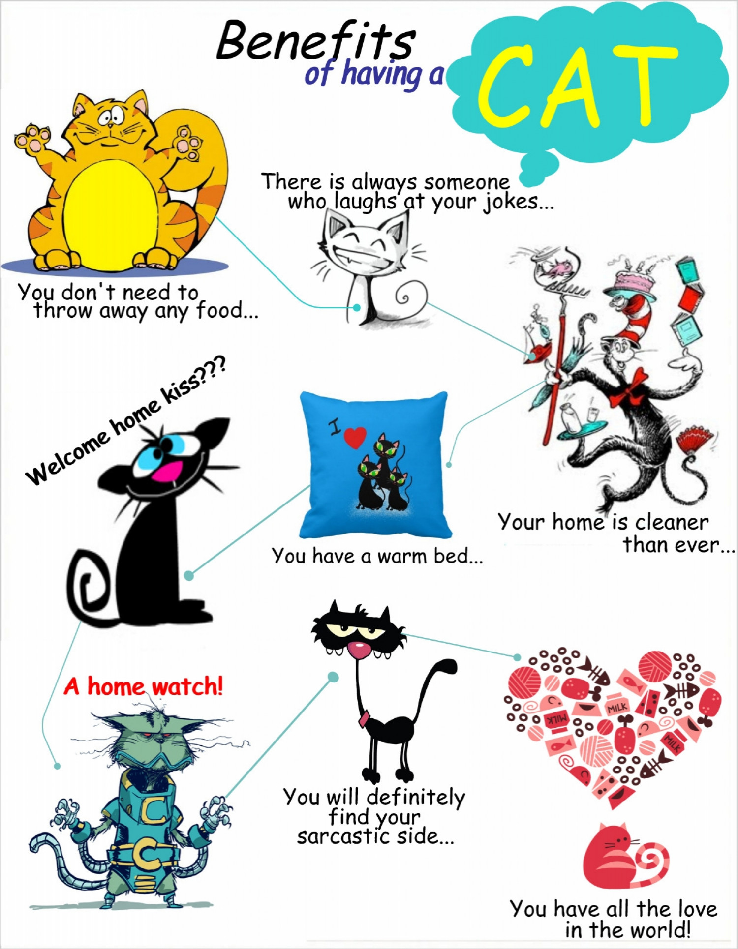 Benefits of Having a Cat Infographic