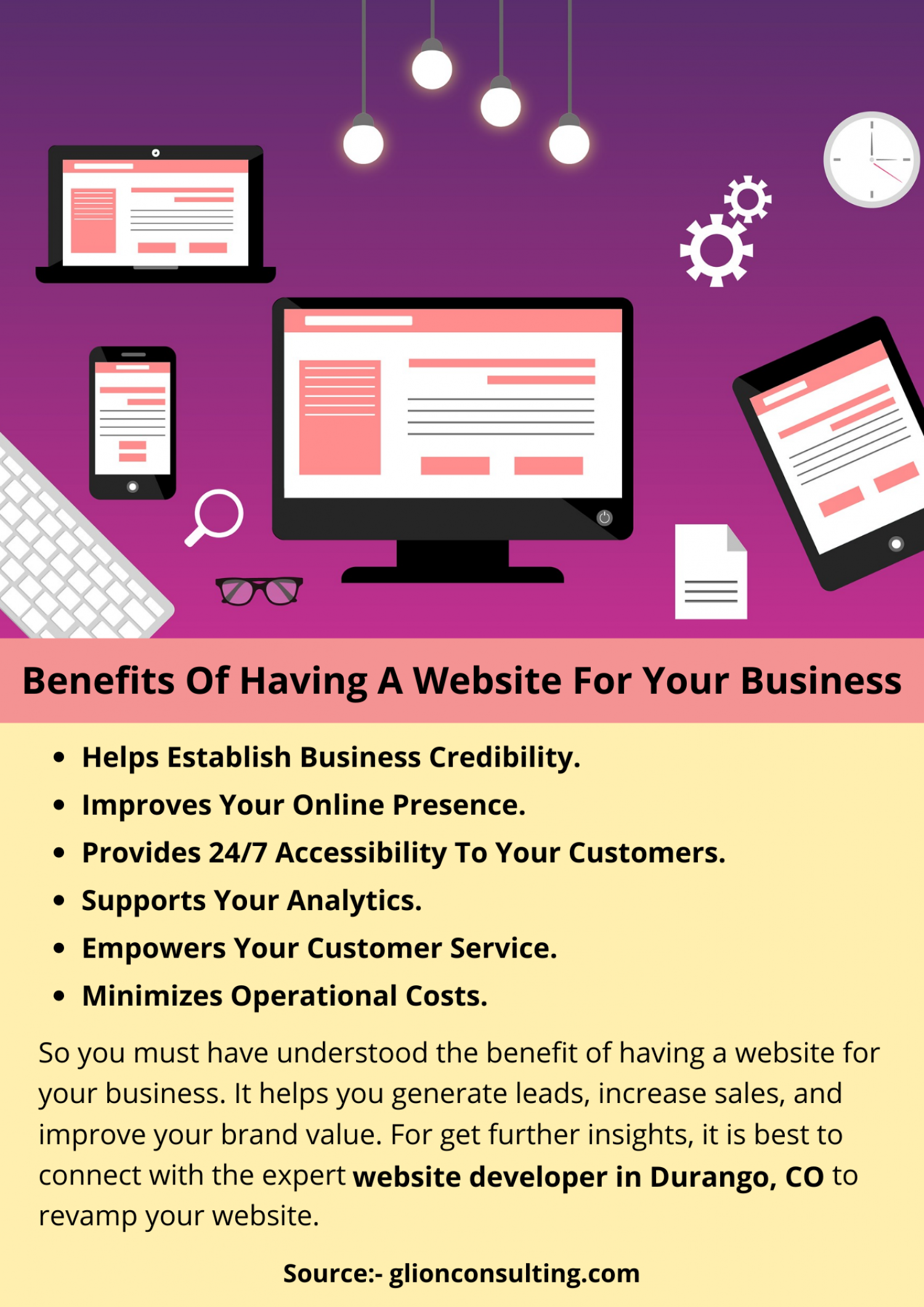 Benefits Of Having A Website For Your Business Infographic