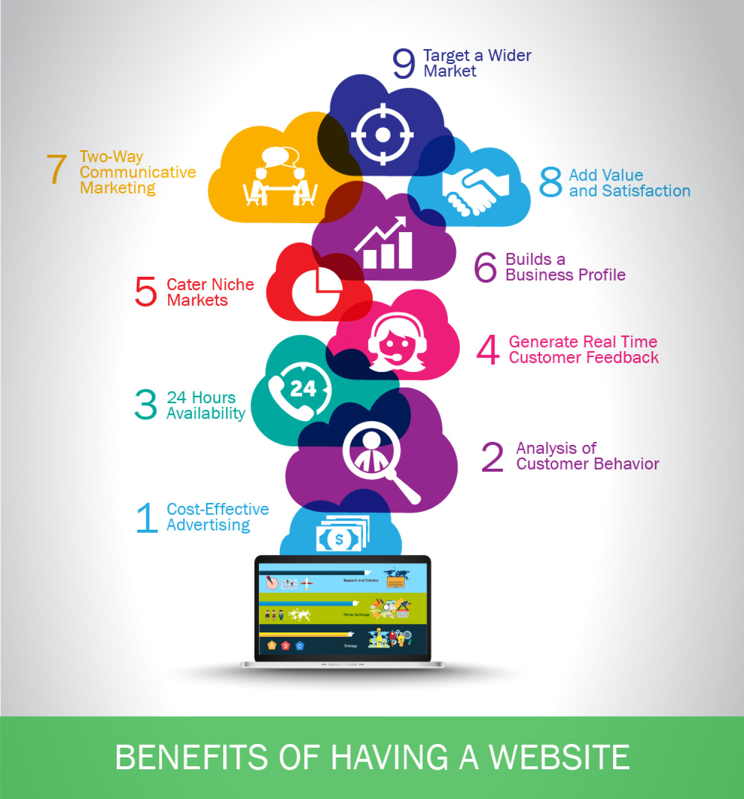 Benefits of Having a Website Infographic