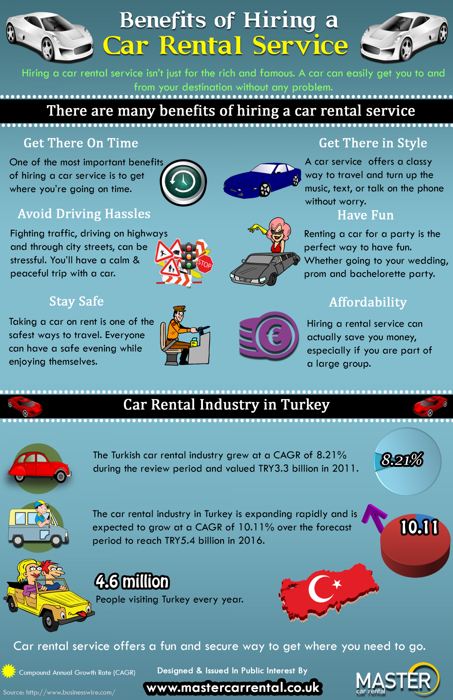 Benefits of hiring a car rental service infographic