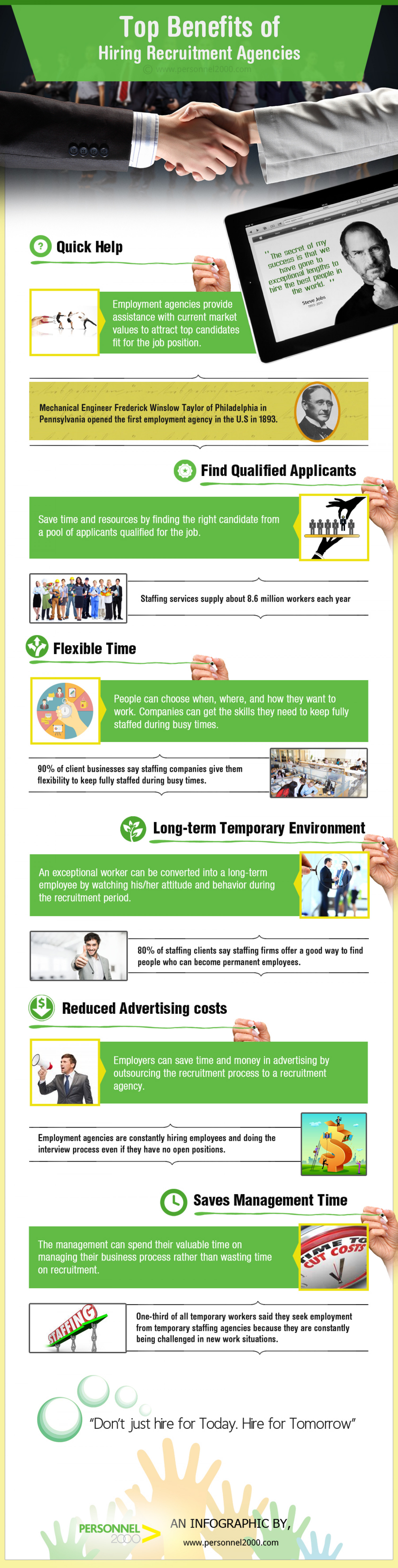 Benefits of Hiring Recruitment Agencies Infographic