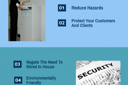 Benefits Of Hiring Security Shredding Specialist Infographic