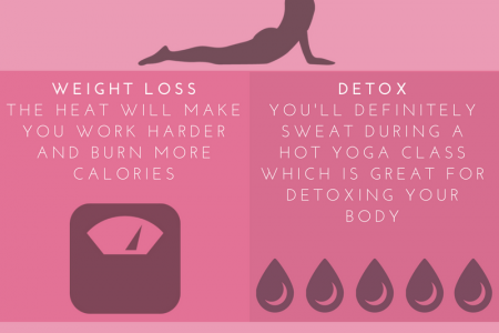 Benefits of Hot Yoga Infographic