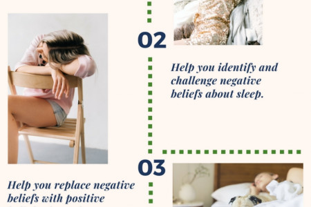 Benefits of Hypnotherapy for Insomnia Infographic