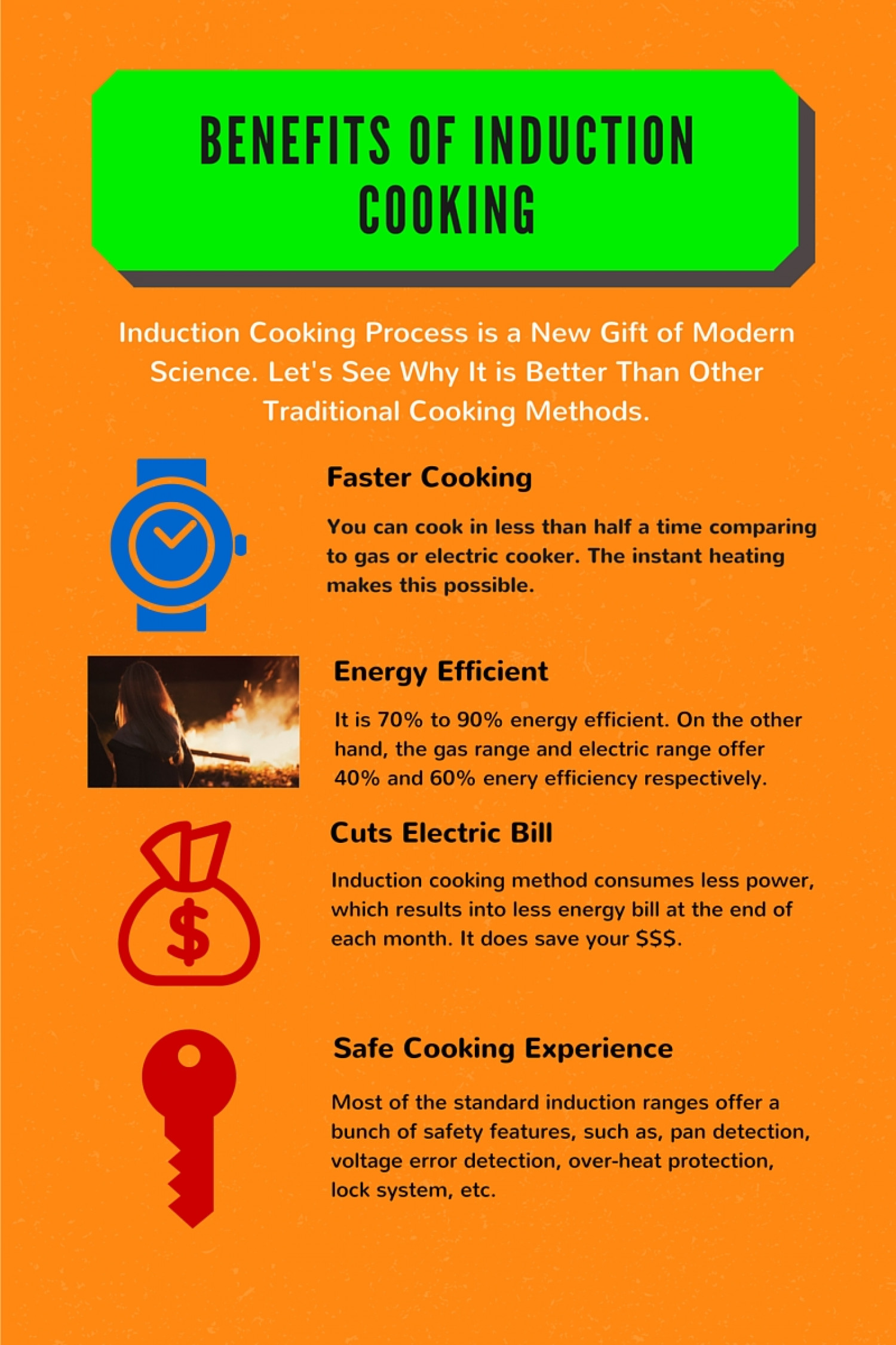 Benefits Of Induction Cooker ~ Benefits of induction cooking visual ly
