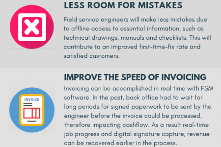 Benefits of investing in field service software  Infographic