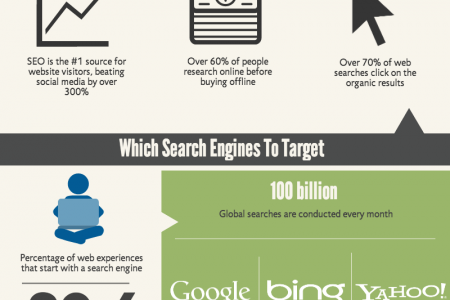 Benefits of Local SEO For UK Businesses Infographic