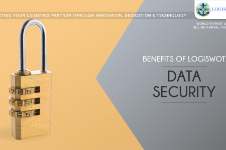 Benefits Of Logiswot: Data Security Infographic