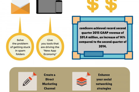 Benefits of mobile apps for business. Infographic
