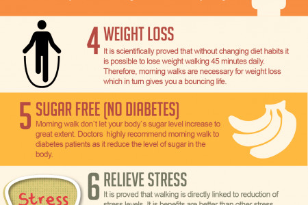 Benefits of morning walk Infographic