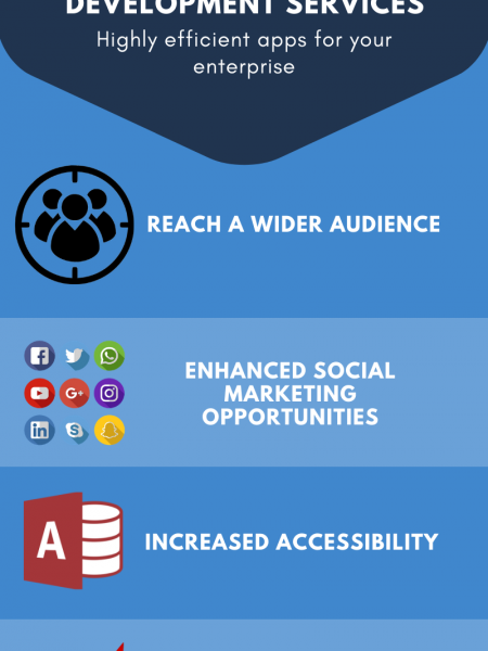 Benefits of our iOS App Development Services Infographic
