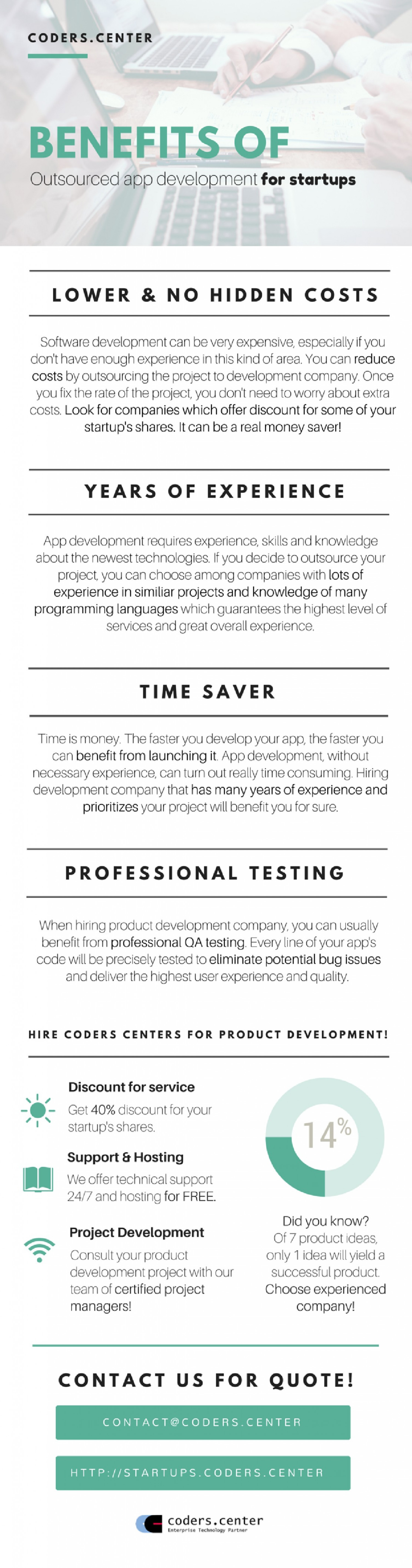 Benefits of Outsourced App Development for Startups Infographic