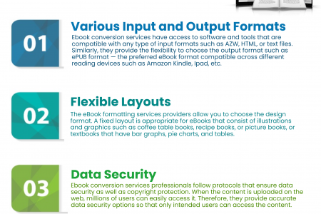 Benefits of Outsourcing EBook Conversion Services Infographic