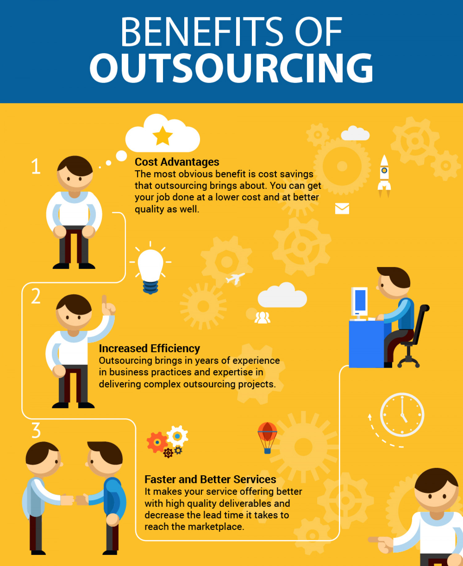 Benefits of outsourcing Infographic