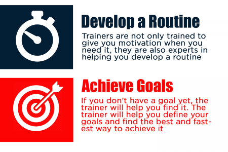 Benefits of Personal training Infographic