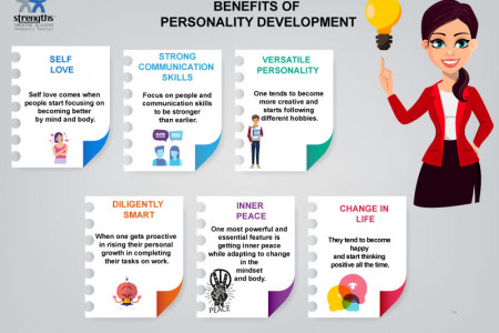 Benefits of Personality Development  Infographic