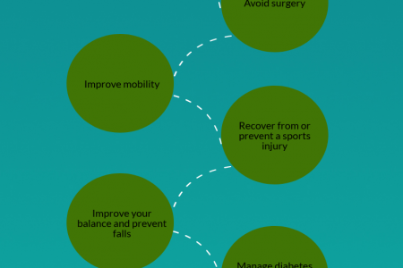 Benefits of Physical Therapy Infographic