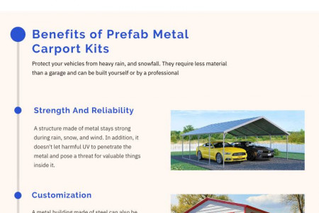 Benefits of Prefab Metal Carport Kits Infographic