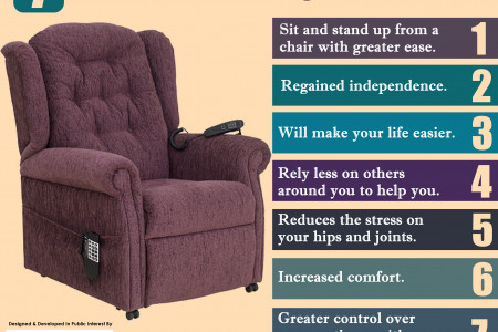 Benefits of Purchasing a Riser Recliner Infographic