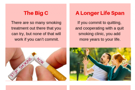 Benefits of Quitting Smoking | Quit Smoking Melbourne Clinic Infographic