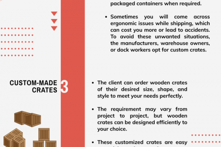 Benefits of Recyclable Wooden Custom Crates Infographic