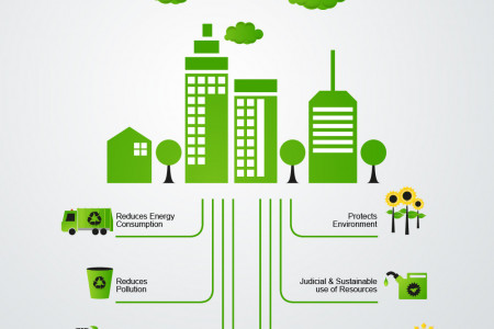 Benefits of Recycling Infographic