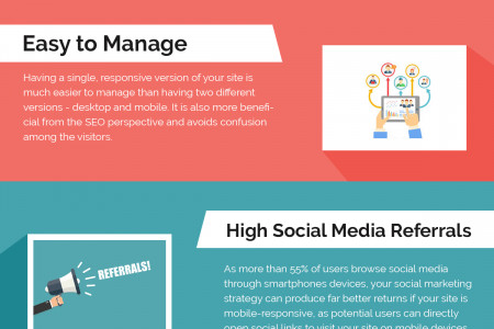 Benefits of Responsive Website Design To Generate More Business Infographic