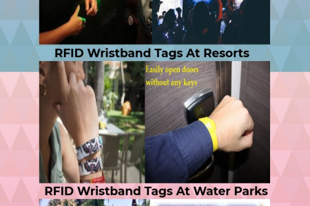 Benefits of RFID Wristband Tags in Delhi Infographic