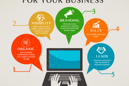 Benefits of SEO services for your business Infographic
