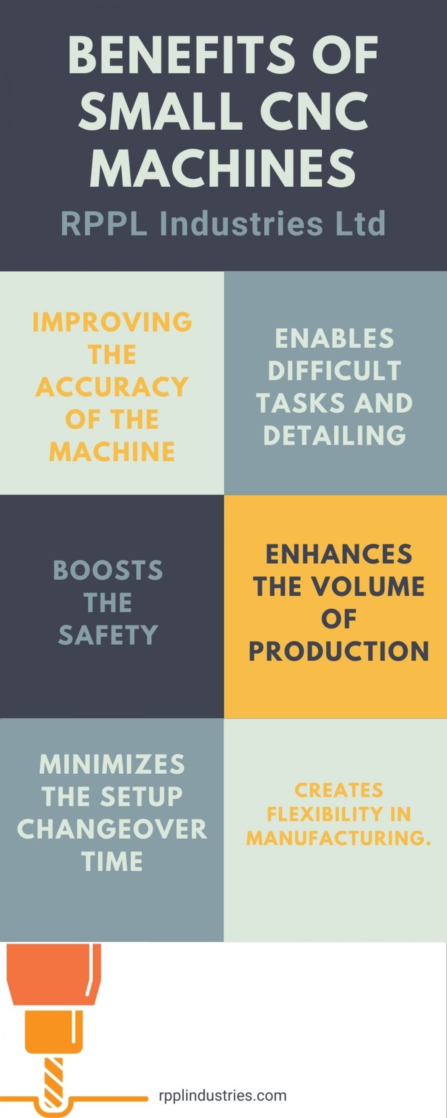 benefits of Small CNC machines Infographic