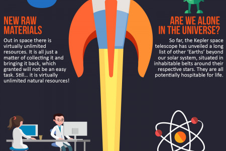 Benefits of Space Exploration Infographic