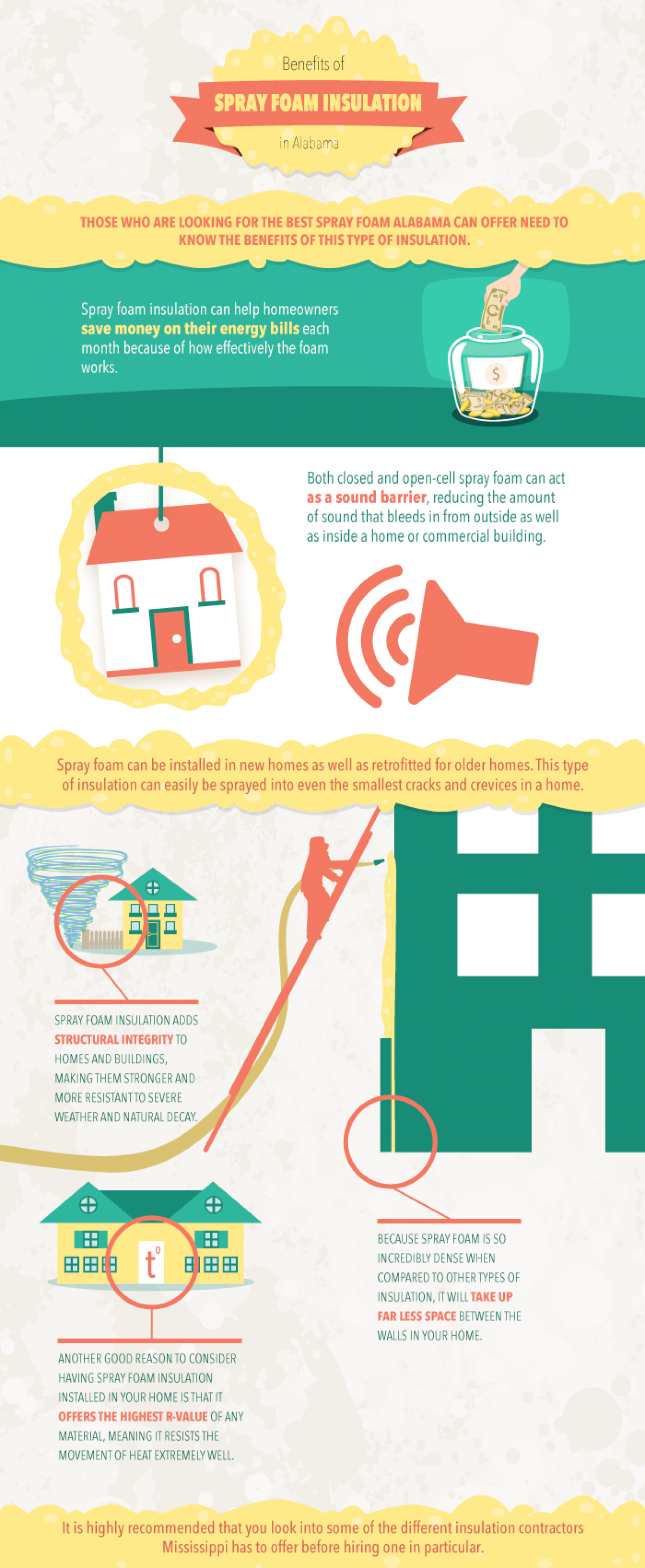 Benefits of Spray Foam Insulation | Visual.ly