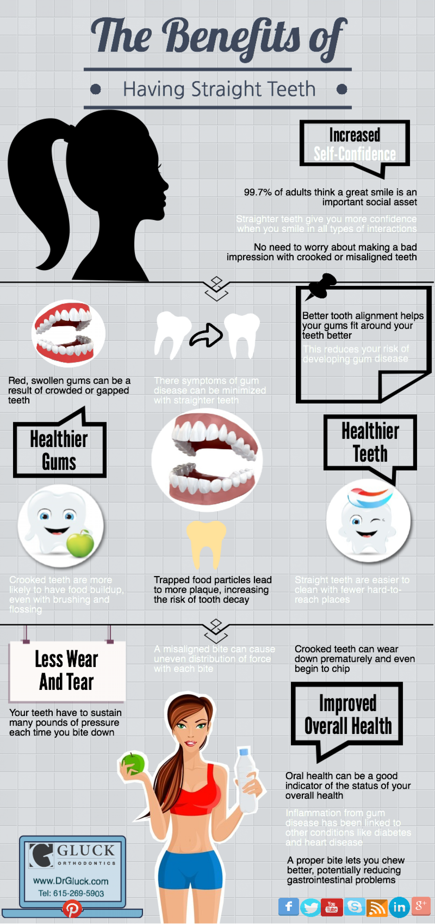 Benefits of Straight Teeth by Gluck Orthodontics Infographic