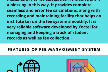 Benefits of Student Fee Collection Software For Academic Institutions Infographic