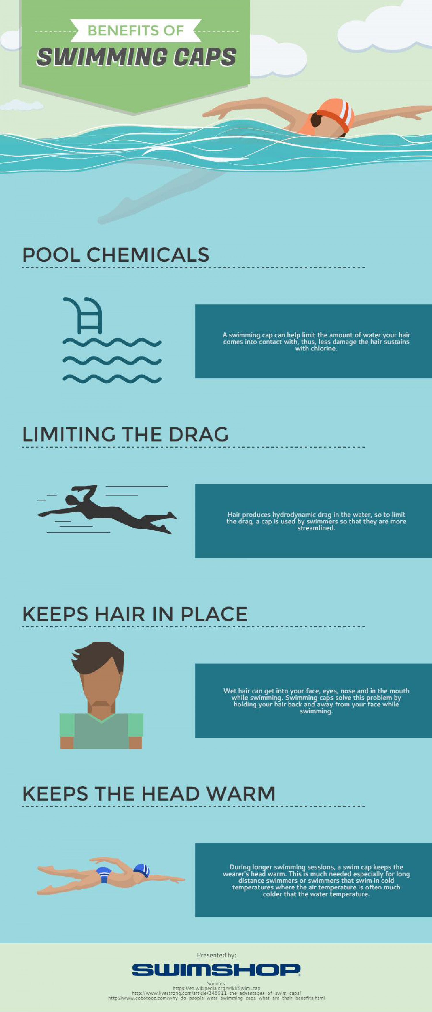Benefits of Swimming Caps Infographic
