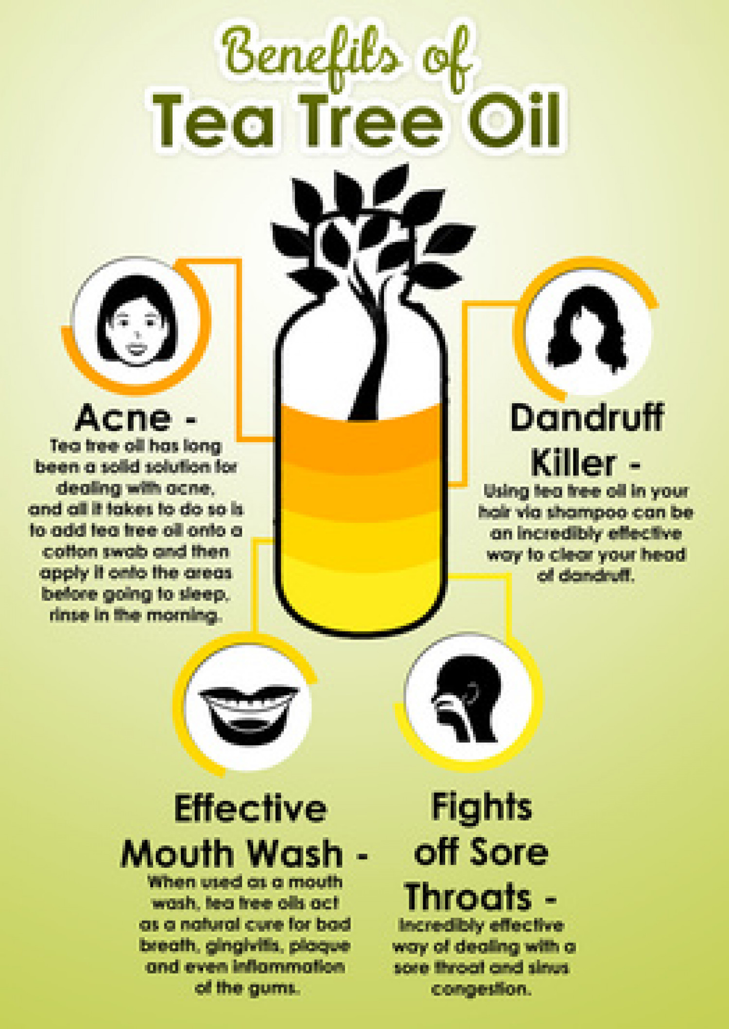 photo Amazing Benefits of Using Tea Tree Oil