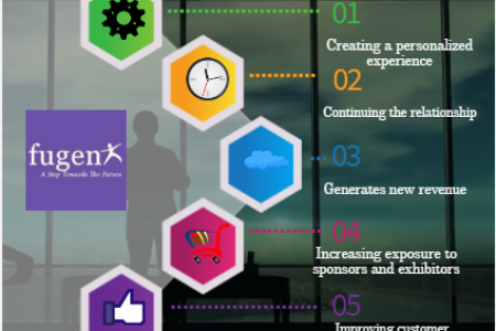 Benefits of using a Mobile Event Apps in 2021 Infographic