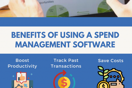 Benefits of Using a Spend Management Software Infographic
