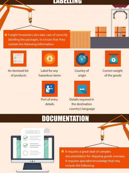 Benefits of using Freight Forwarding service - Agility Infographic