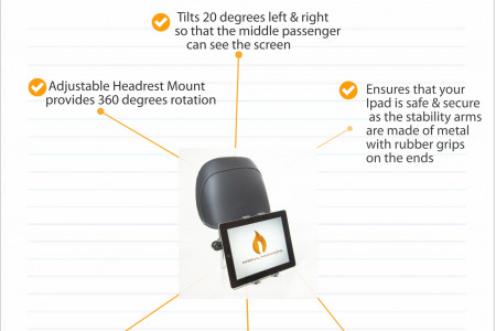Benefits of using headrest tablet mount Infographic