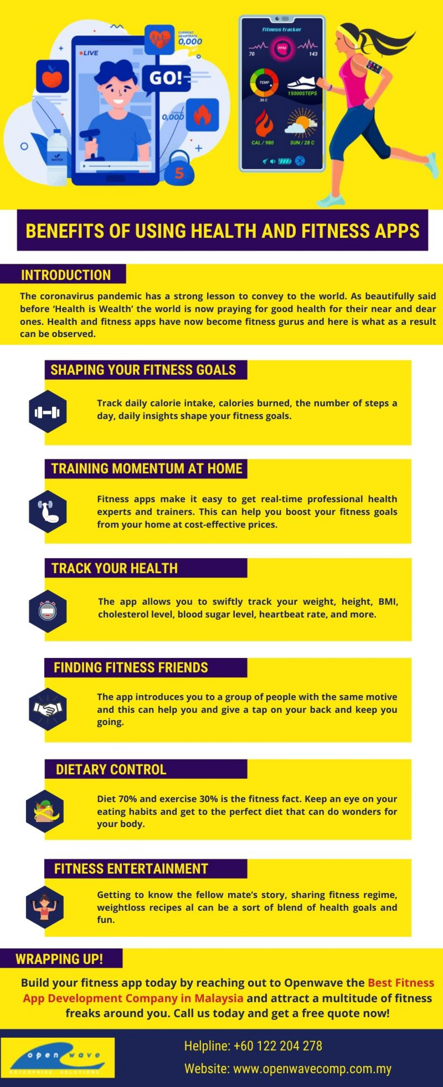 Benefits Of Using Health and Fitness Apps  Infographic