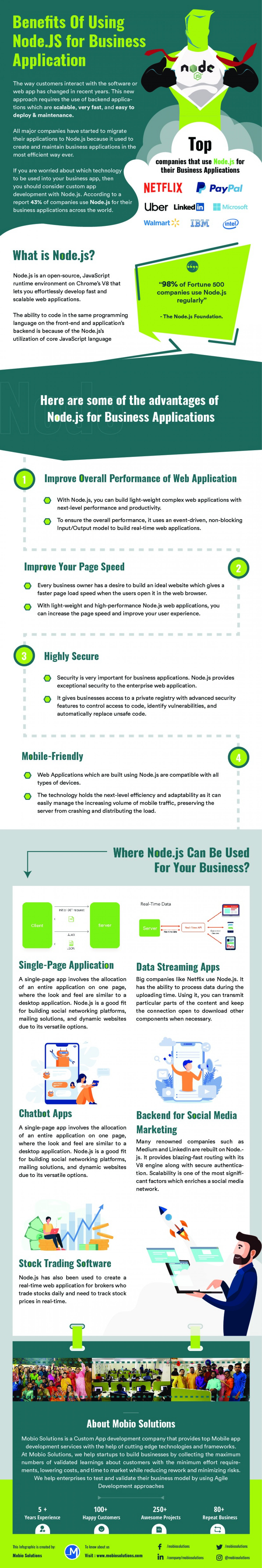 Benefits Of Using Node.JS for Business Application Infographic