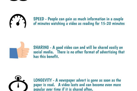Benefits of Video on the Internet Infographic