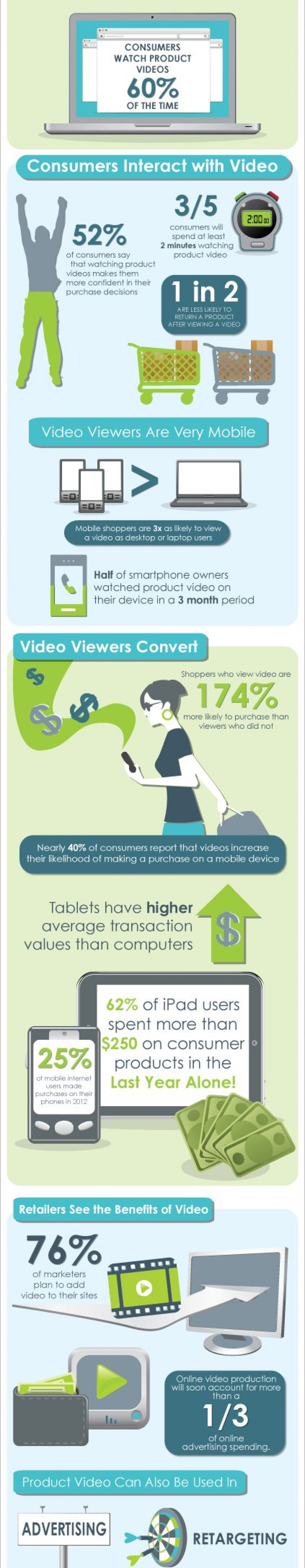 Benefits of Video Streaming for Consumers Infographic