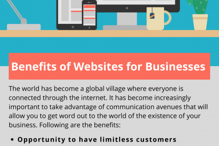 Benefits of Websites for Businesses Infographic