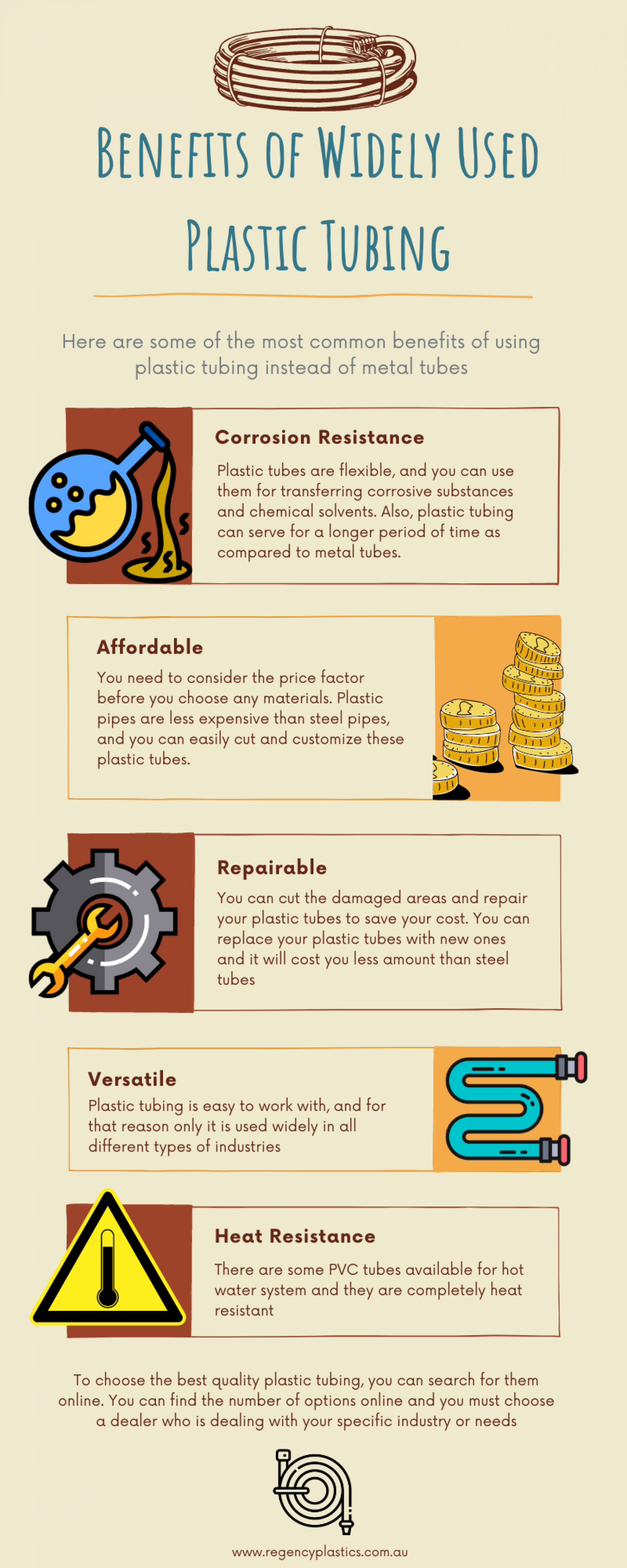 Benefits of Widely Used Plastic Tubing Infographic