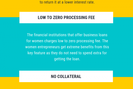 Benefits to Get Women Business Loans Infographic
