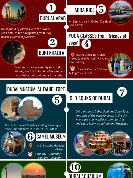 Best 11 things to do in Dubai on a budget or for free Infographic