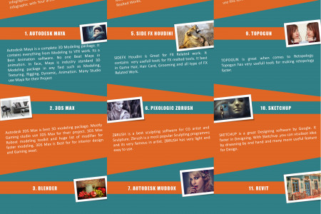 Best 3D Modeling Software for CG Artist : A Complete List Infographic
